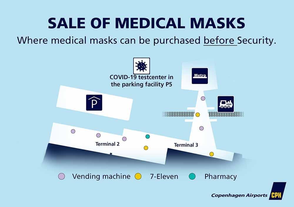Sale of medical masks before security